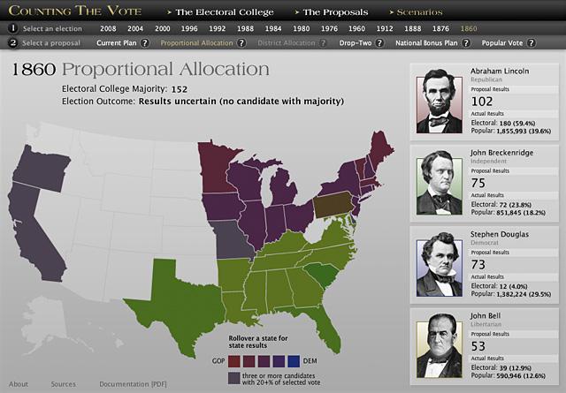 electoral college reform thesis Electoral college reform essays: over 180,000 electoral college reform essays, electoral college reform term papers, electoral college reform research paper.
