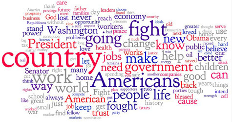 McCain Word Cloud