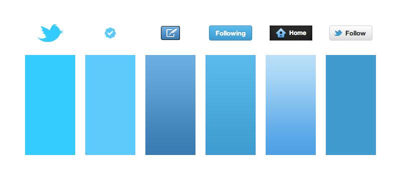 twitter blues